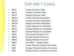 SAP MM (Material Management) Transaction Code List
