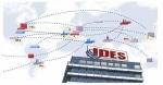 SAP IDES (Internet Demonstration and Evaluation System)