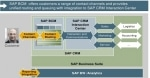 What is SAP BCM (Business Communication Management) and Its Strengths?