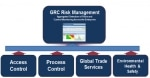 SAP GRC Access Control Module Course, Fees and Duration
