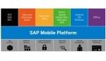 SAP Mobile Platform (SMP), Features, Advantages and Benefits.