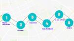 Agile Methodologyin SAP