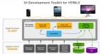UI Development Toolkit for HTML5
