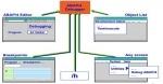 Debugging Techniques -  ABAP/4 Debugger