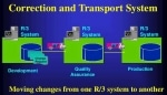 CTS Correction and Transport System
