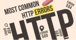 Http* Errors in XI