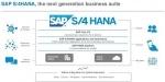 Service Preparation for SAP S/4HANA Finance Readiness Check
