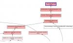 Analyze Runtime Dumps with SAP HANADumpViewer