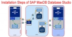 Installation Steps of SAP MaxDB Database Studio