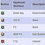 Important SAP Keyboard Shortcuts List
